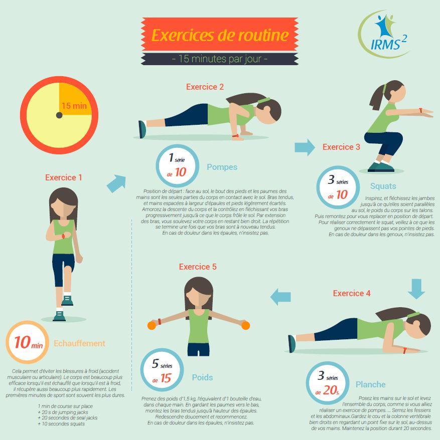 Infographie : 15 minutes de sport par jour